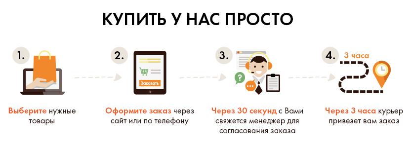 https://bio-kamin24.ru/images/upload/Купить-у-нас-просто.jpg