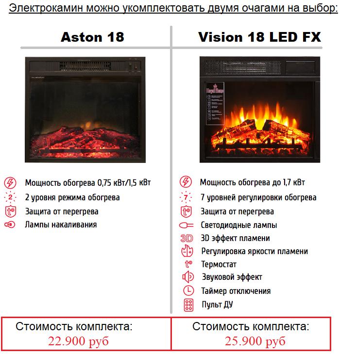 https://bio-kamin24.ru/images/upload/Сравнение%20aston%20и%20vision.png