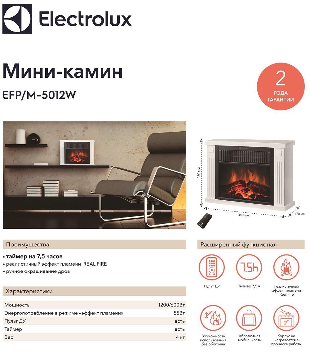 http://bio-kamin24.ru/images/upload/M-5012W.jpg